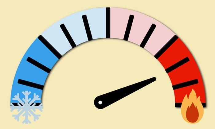 Online Satış Sürecinde Müşteri Psikolojisi: Soğuk Ziyaretçiden Sıcak Müşteriye