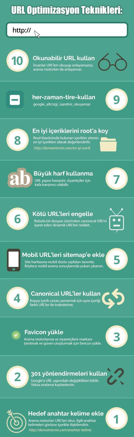 seo uyumlu url infografik
